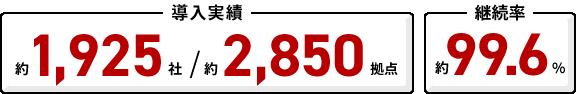 導入実績:約1,500社/約2,100拠点 月次解約率:約0.7%