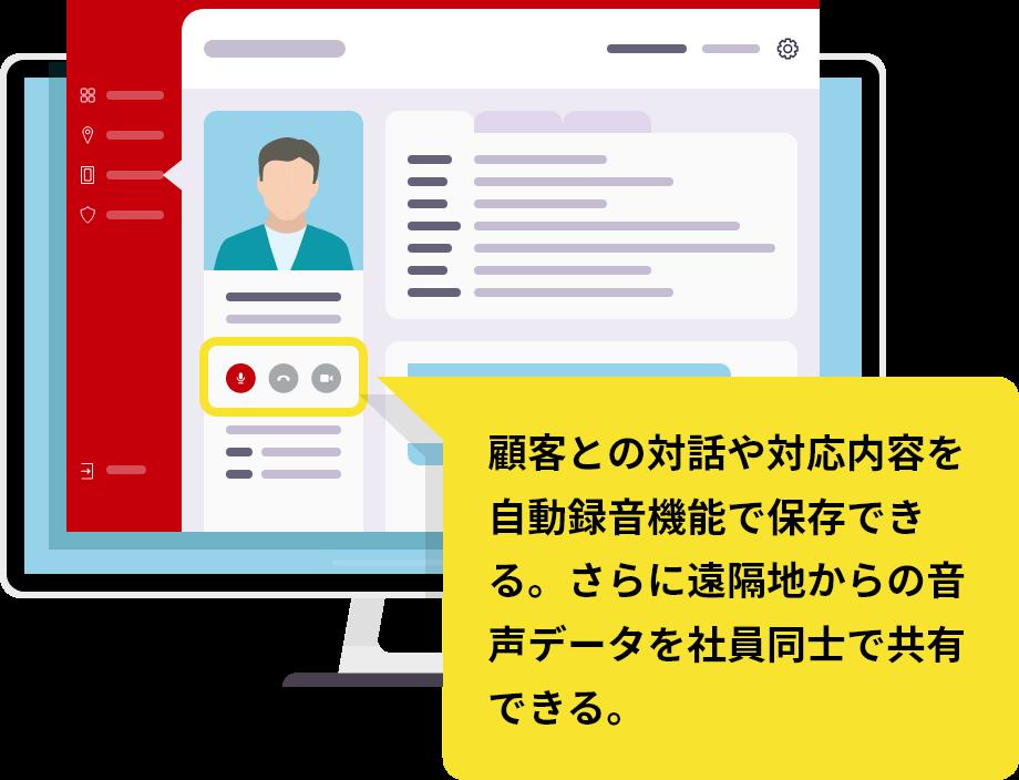 顧客との対話や対応内容を自動録音機能で保存できる。さらに遠隔地からの音声データを社員同士で共有できる。